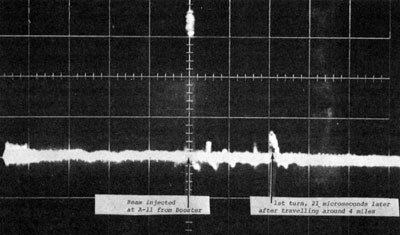 Oscilloscope trace of the first turn of the beam in the NAL Main Ring
